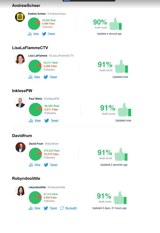 Accounts Above 75% (4)