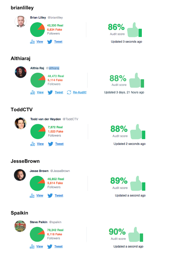 Accounts Above 75% (3)